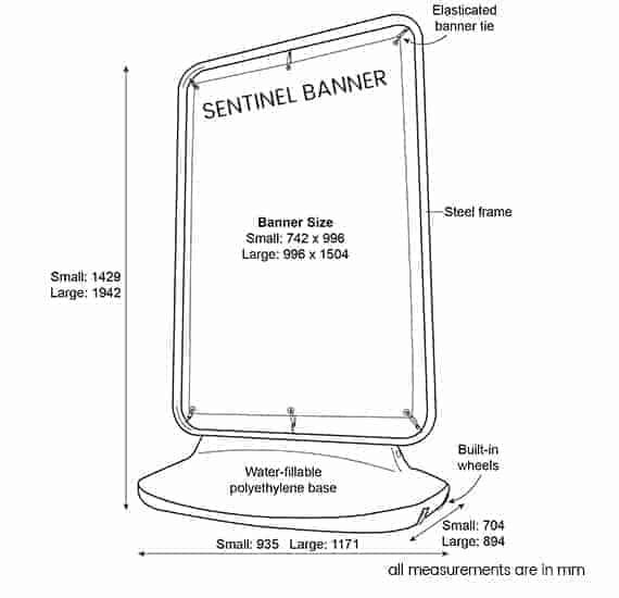 bigimage sentinelbannerdiagram572 | Fantasy Prints